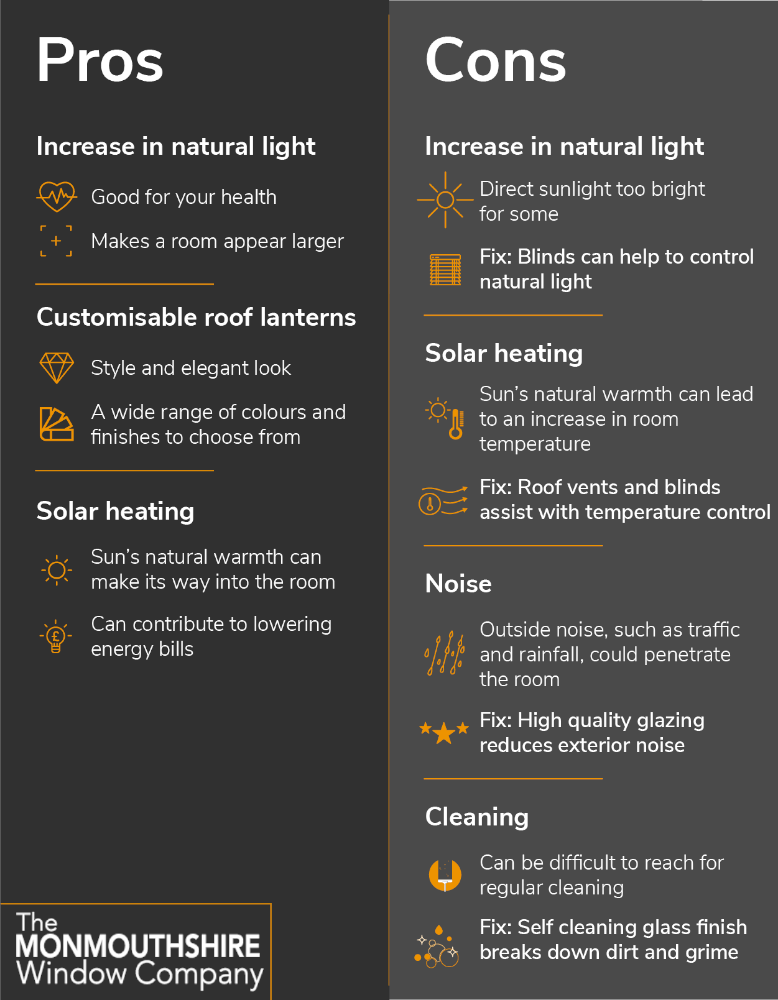 Roof lanterns pros and cons infographic